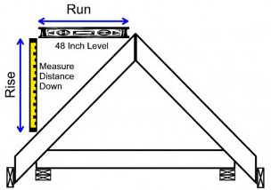 roof slope - How To Measure Roof Pitch